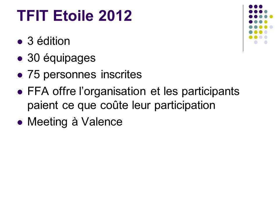 TFIT Etoile 2012 3 édition 30 équipages 75 personnes inscrites