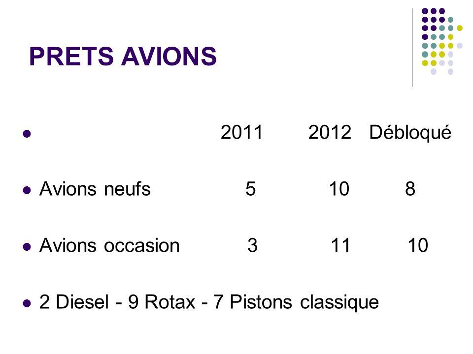 PRETS AVIONS 2011 2012 Débloqué Avions neufs 5 10 8