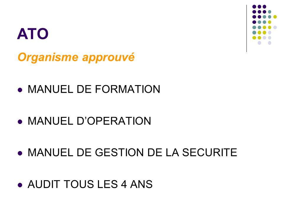 ATO Organisme approuvé MANUEL DE FORMATION MANUEL D'OPERATION
