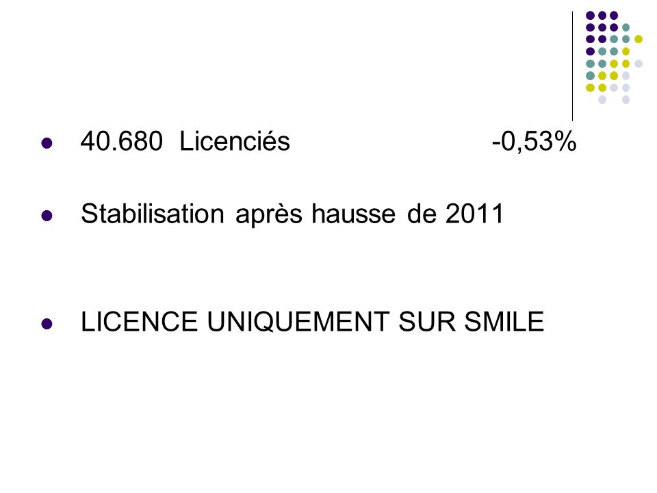 40.680 Licenciés -0,53% Stabilisation après hausse de 2011.
