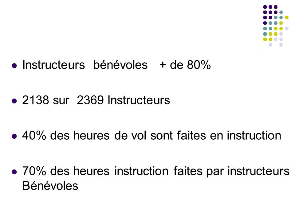 Instructeurs bénévoles + de 80%