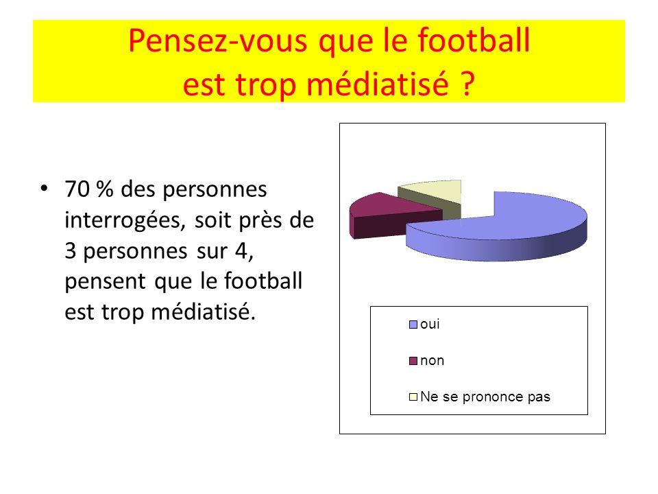Pensez-vous que le football est trop médiatisé