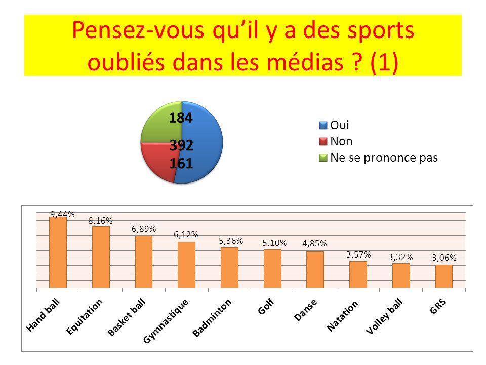 Pensez-vous qu'il y a des sports oubliés dans les médias (1)