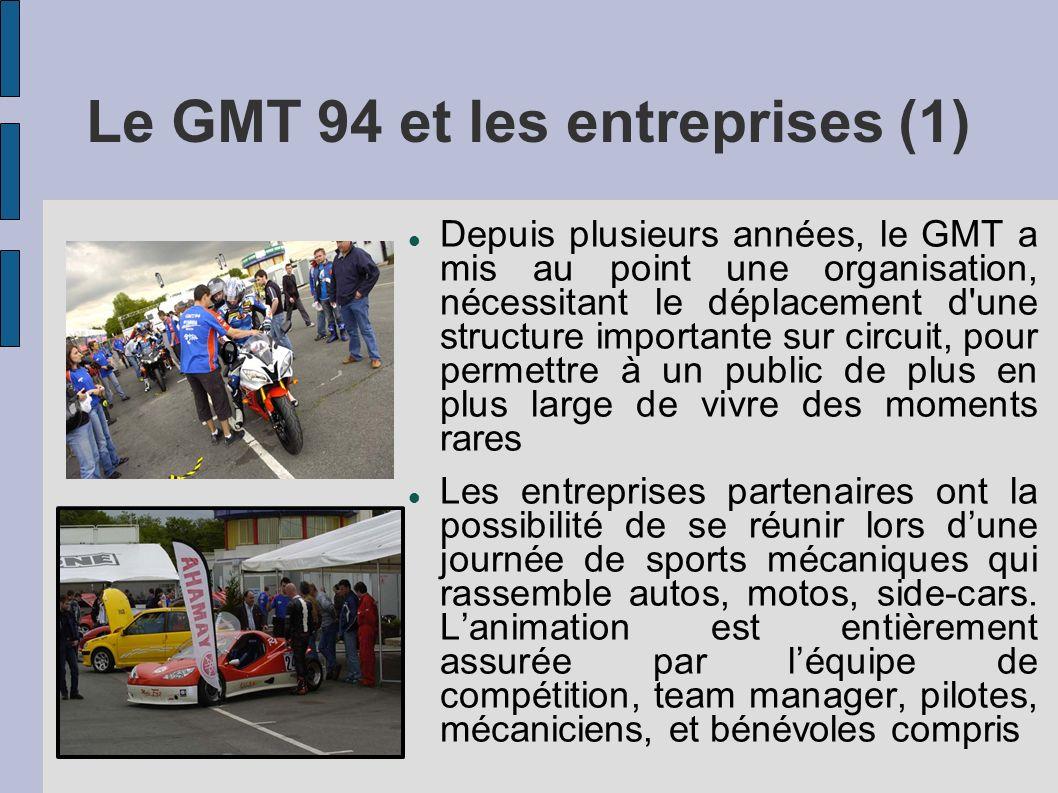 Le GMT 94 et les entreprises (1)