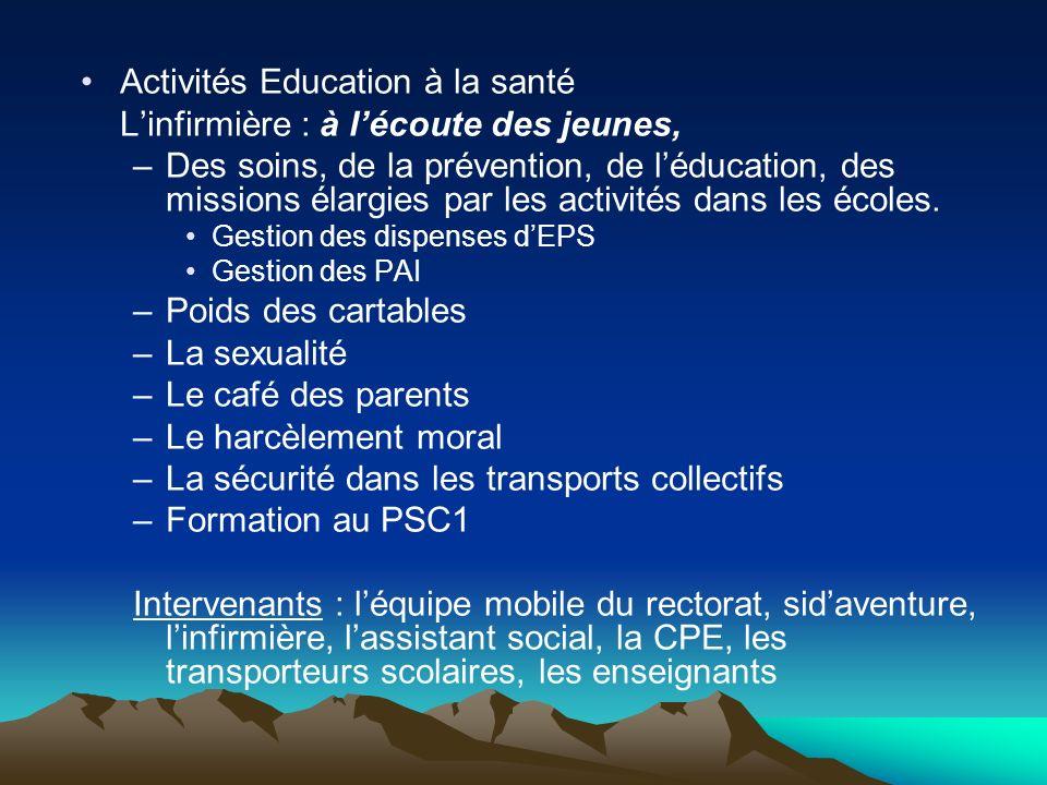 Activités Education à la santé L'infirmière : à l'écoute des jeunes,