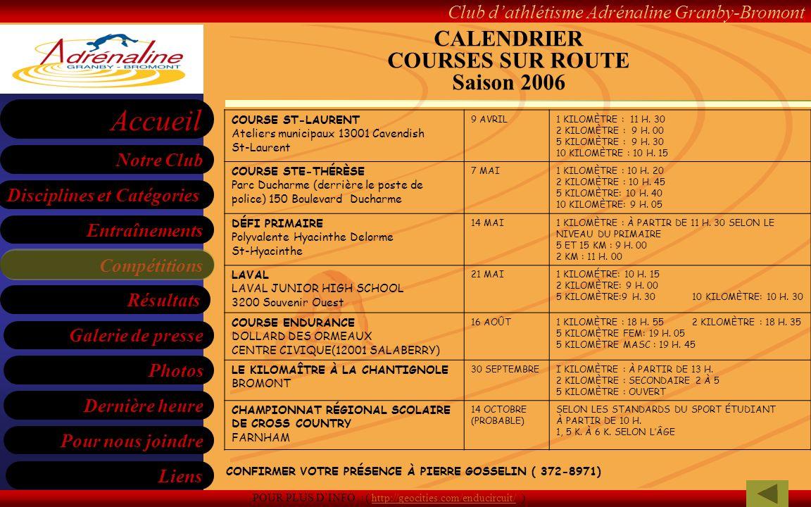 CALENDRIER COURSES SUR ROUTE Saison 2006