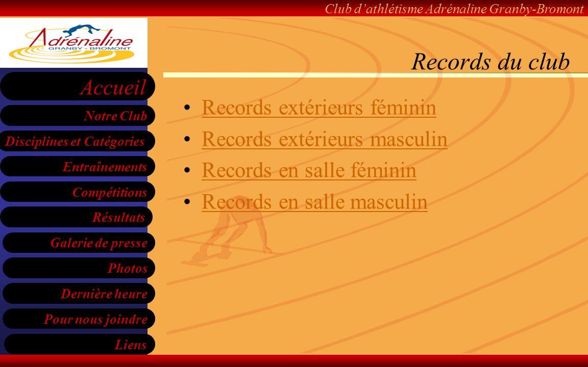Records du club Records extérieurs féminin Records extérieurs masculin