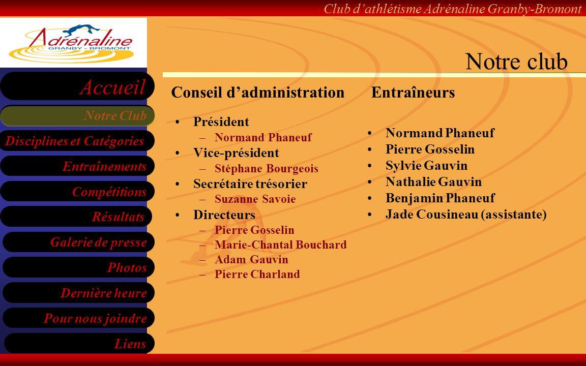 Notre club Conseil d'administration Entraîneurs Président