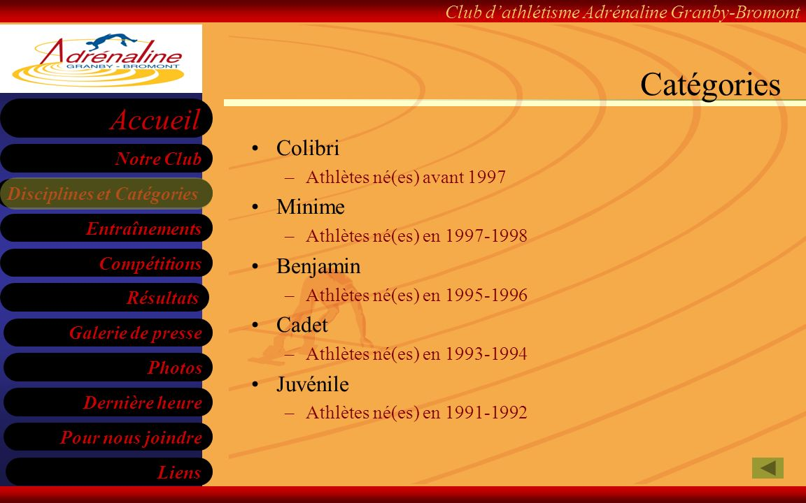 Catégories Colibri Minime Benjamin Cadet Juvénile