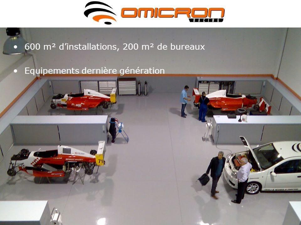 600 m² d'installations, 200 m² de bureaux