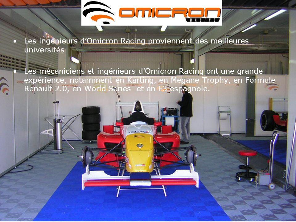 Les ingénieurs d'Omicron Racing proviennent des meilleures universités