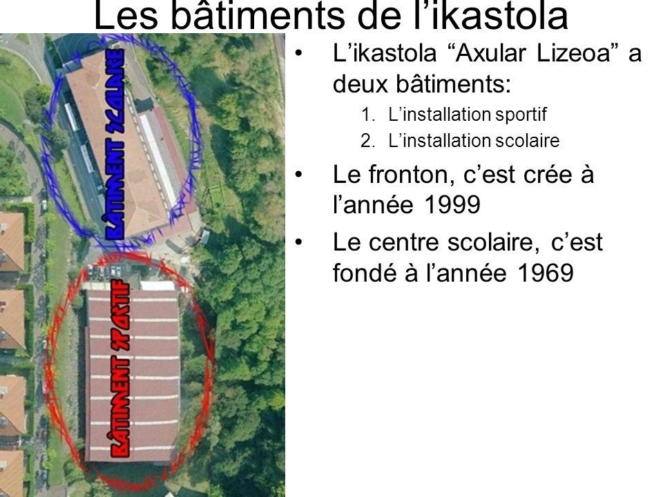 Les bâtiments de l'ikastola
