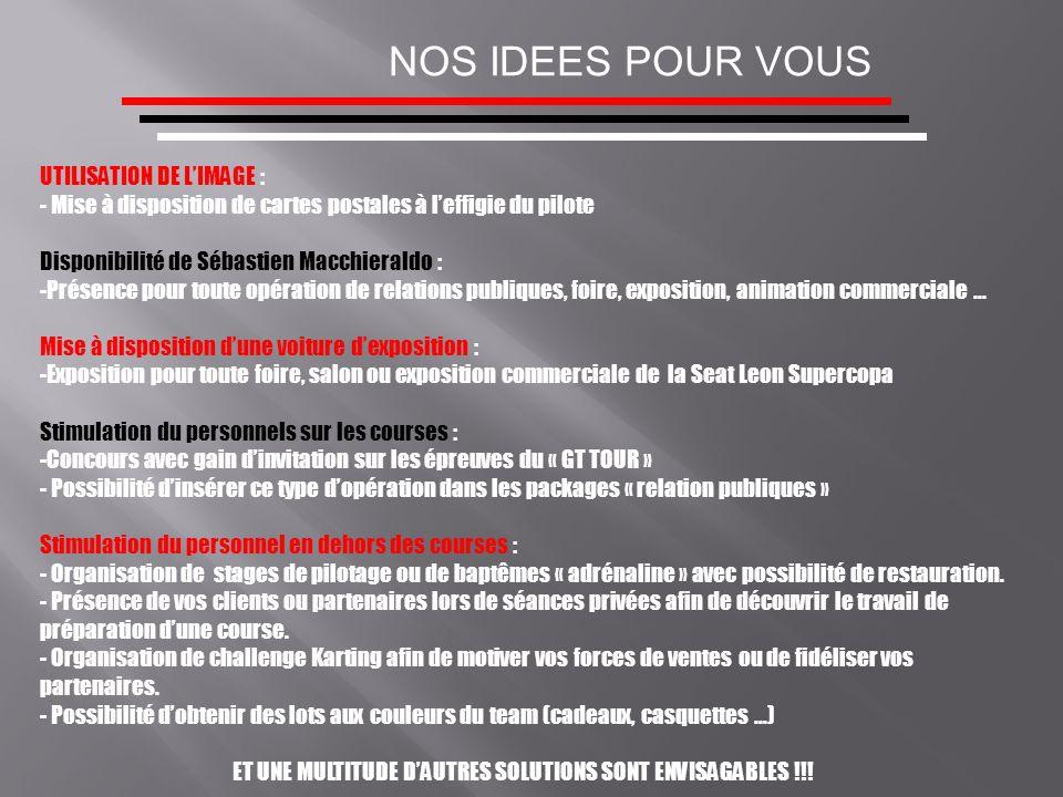 ET UNE MULTITUDE D'AUTRES SOLUTIONS SONT ENVISAGABLES !!!