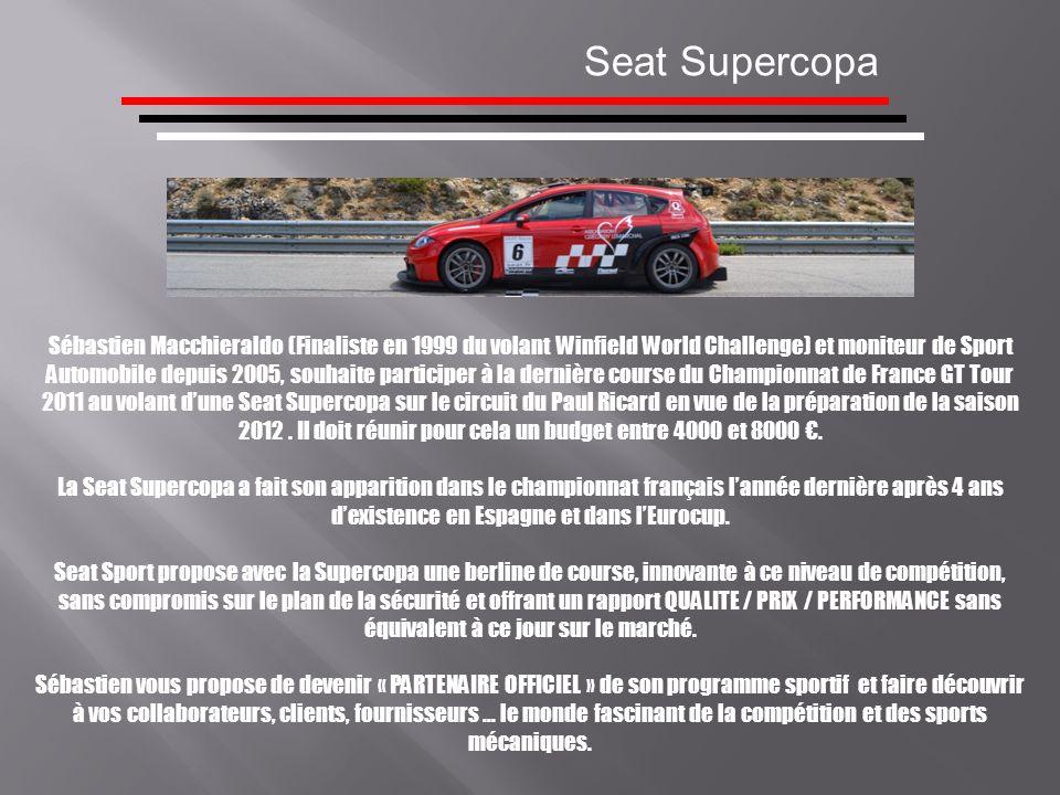 Seat Supercopa