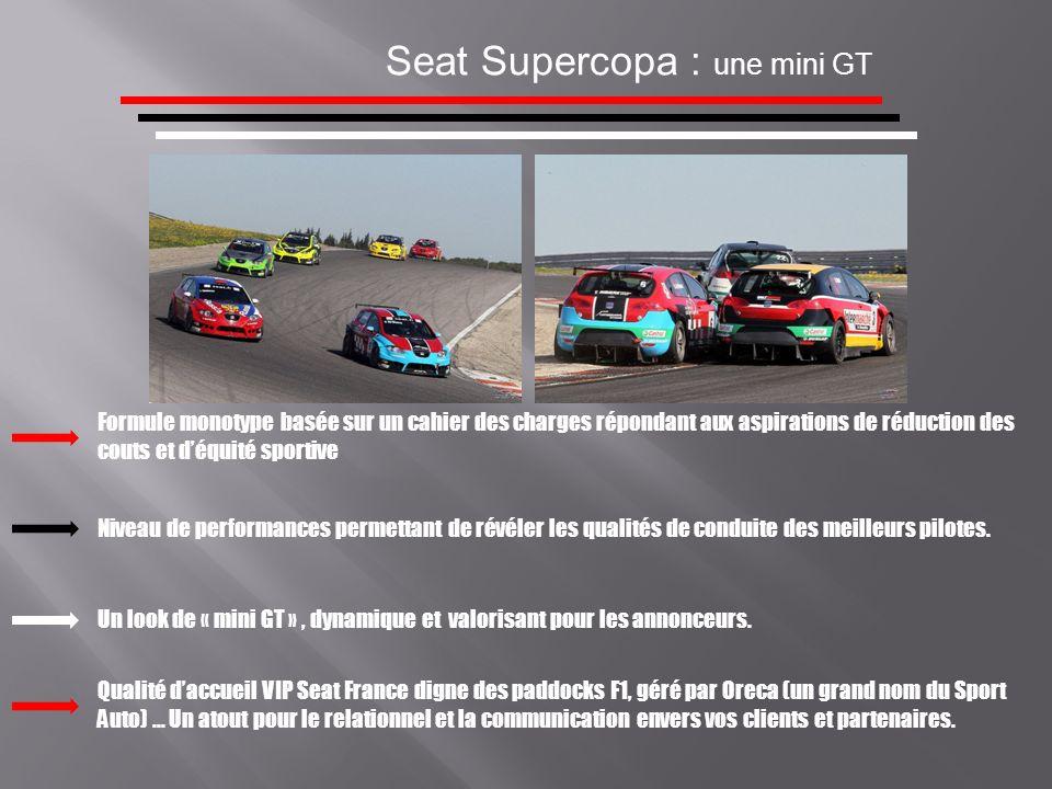 Seat Supercopa : une mini GT