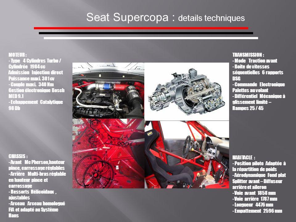 Seat Supercopa : details techniques
