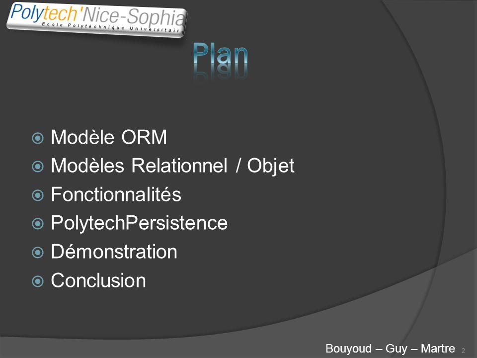 Plan Modèle ORM Modèles Relationnel / Objet Fonctionnalités