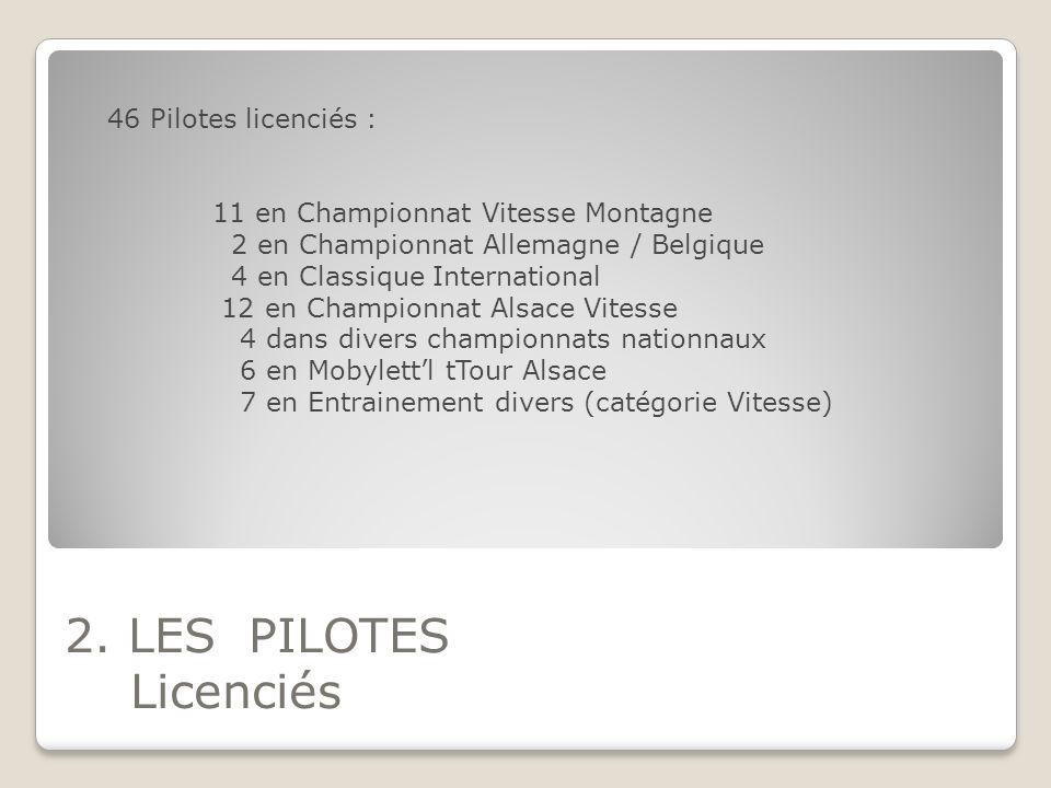 2. LES PILOTES Licenciés 46 Pilotes licenciés :