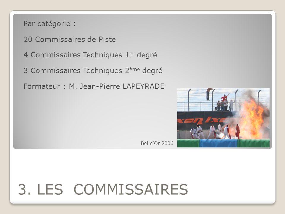 3. LES COMMISSAIRES Par catégorie : 20 Commissaires de Piste