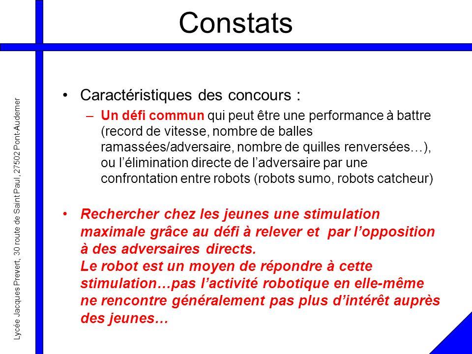 Constats Caractéristiques des concours :