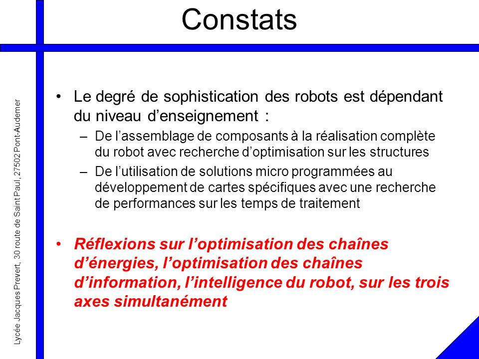 Constats Le degré de sophistication des robots est dépendant du niveau d'enseignement :