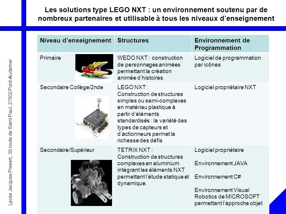 Les solutions type LEGO NXT : un environnement soutenu par de nombreux partenaires et utilisable à tous les niveaux d'enseignement