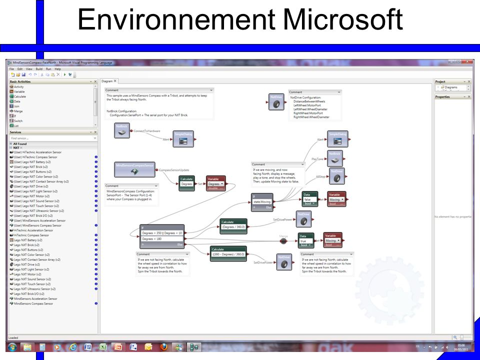 Environnement Microsoft