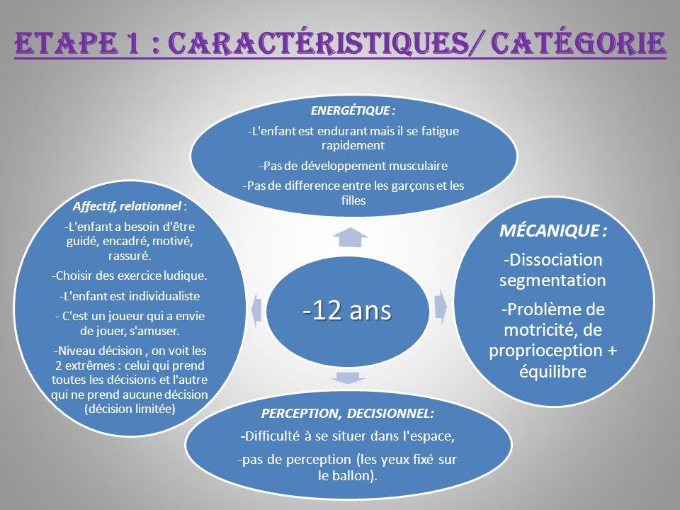 Etape 1 : caractéristiques/ catégorie