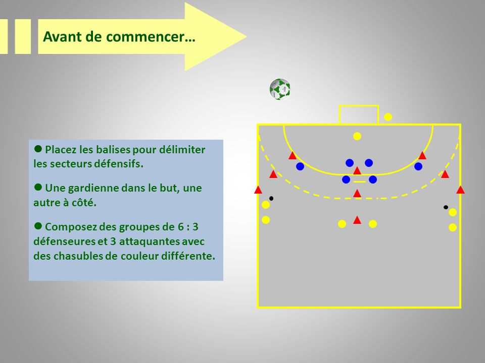 Avant de commencer… Fédération Française de Handball.  Placez les balises pour délimiter les secteurs défensifs.