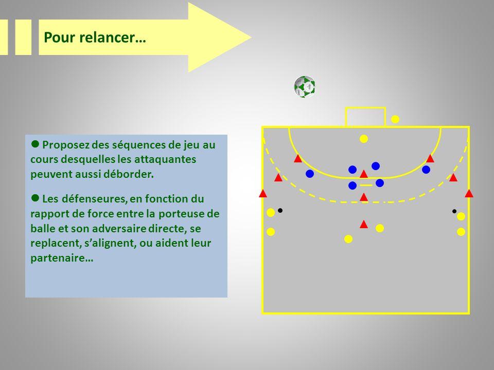 Pour relancer…  Proposez des séquences de jeu au cours desquelles les attaquantes peuvent aussi déborder.