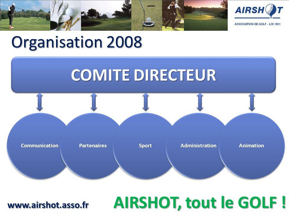 Organisation 2008 COMITE DIRECTEUR Communication Partenaires Sport