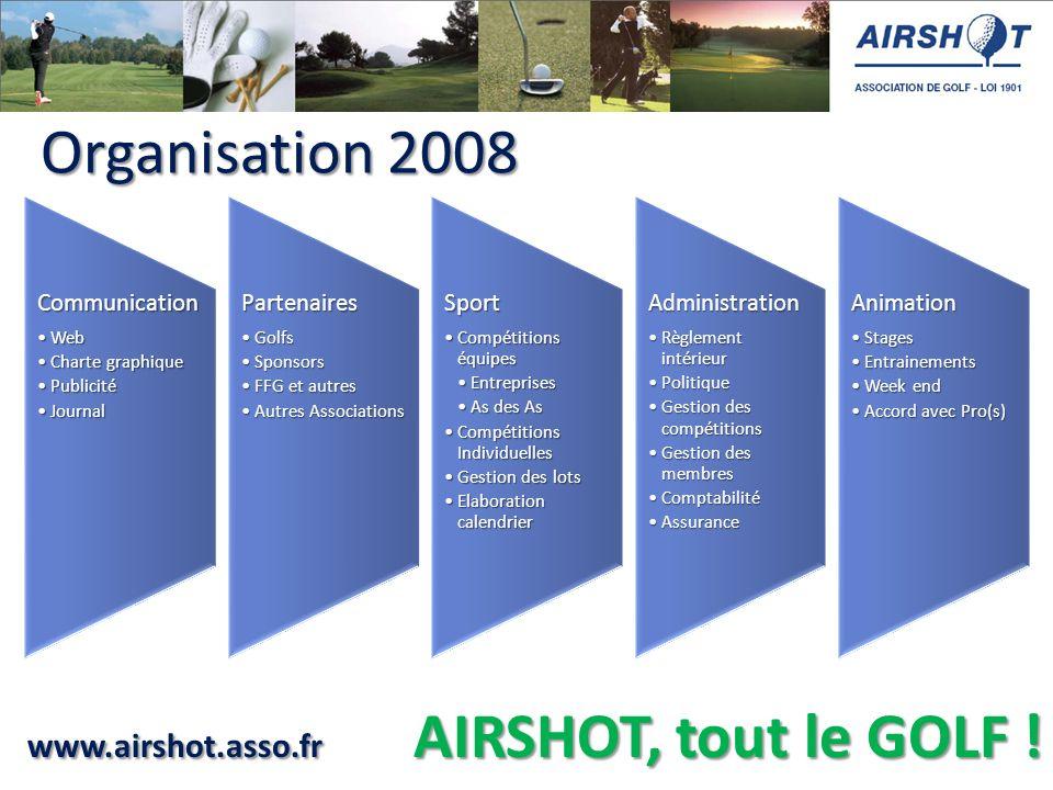 Organisation 2008 Communication Web Charte graphique Publicité Journal