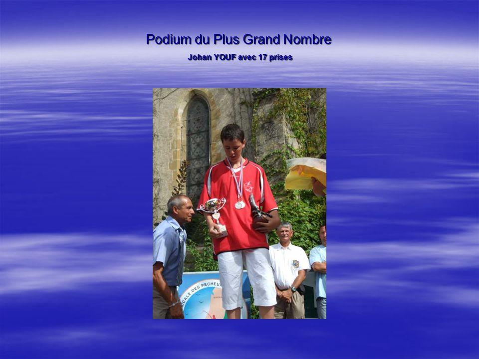 Podium du Plus Grand Nombre Johan YOUF avec 17 prises
