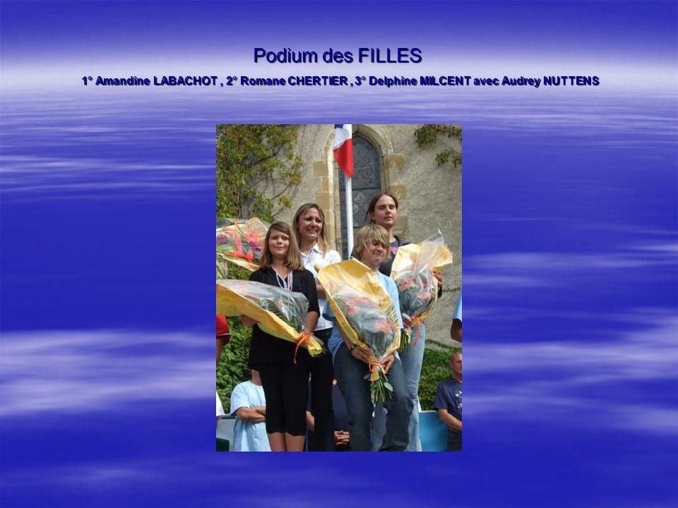 Podium des FILLES 1° Amandine LABACHOT , 2° Romane CHERTIER , 3° Delphine MILCENT avec Audrey NUTTENS