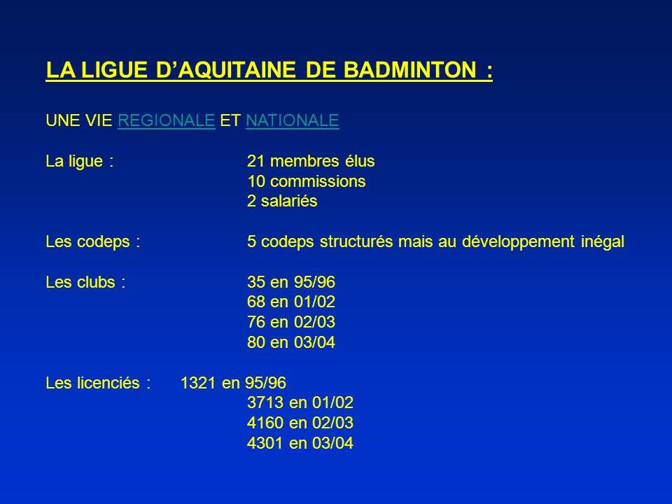 LA LIGUE D'AQUITAINE DE BADMINTON :