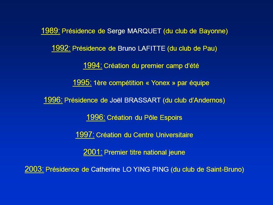 1989: Présidence de Serge MARQUET (du club de Bayonne)