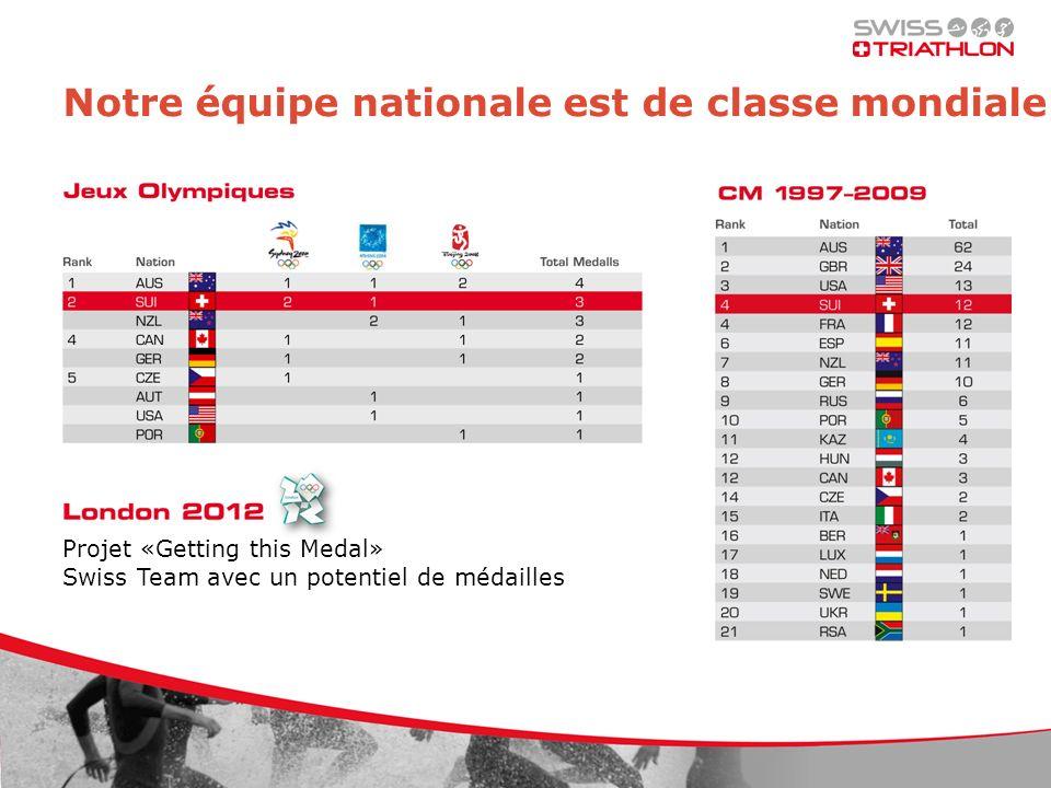 Notre équipe nationale est de classe mondiale