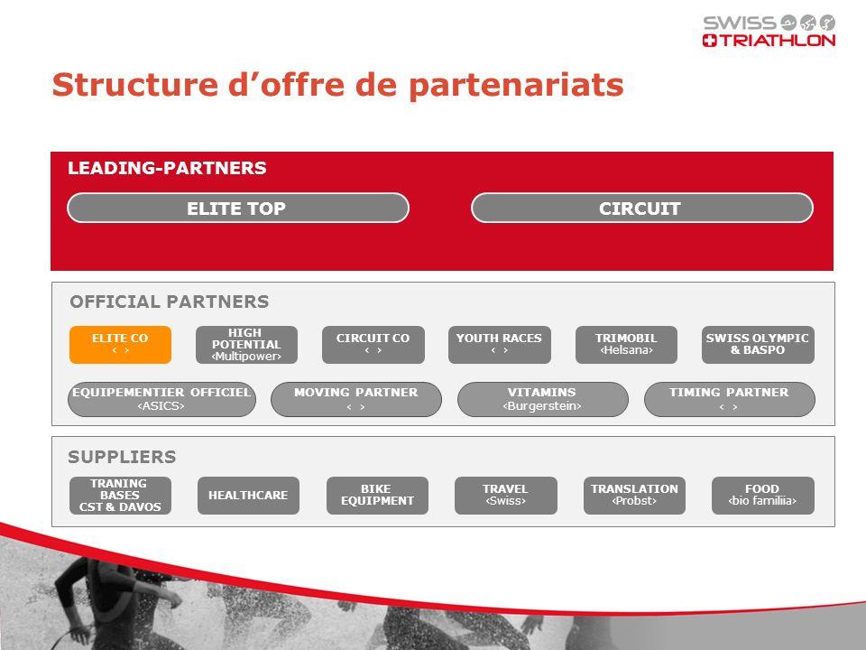 Structure d'offre de partenariats