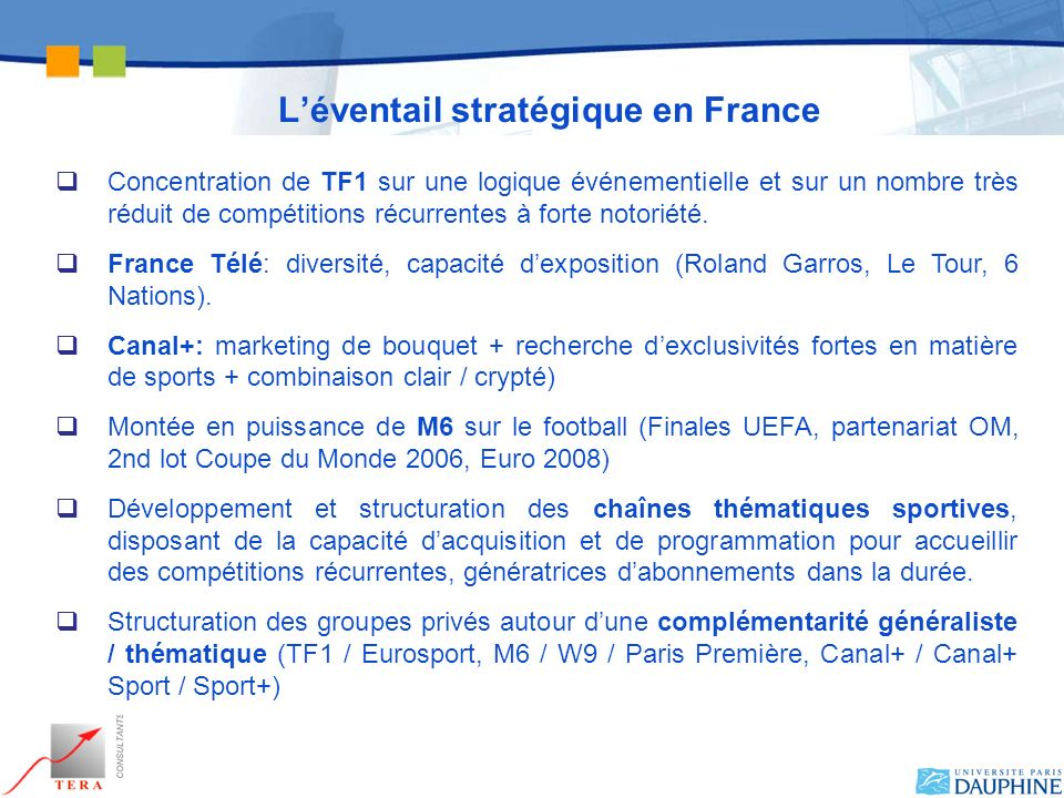 L'éventail stratégique en France