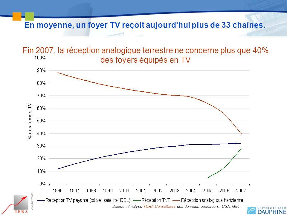 En moyenne, un foyer TV reçoit aujourd'hui plus de 33 chaînes.