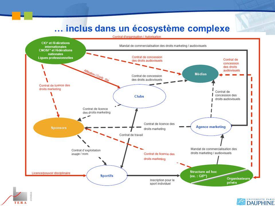 … inclus dans un écosystème complexe
