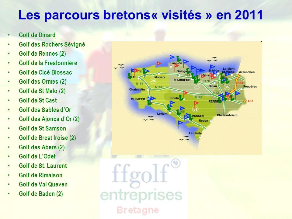 Les parcours bretons« visités » en 2011