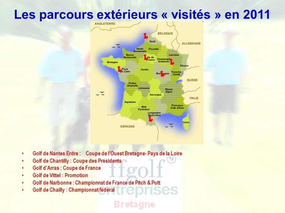 Les parcours extérieurs « visités » en 2011