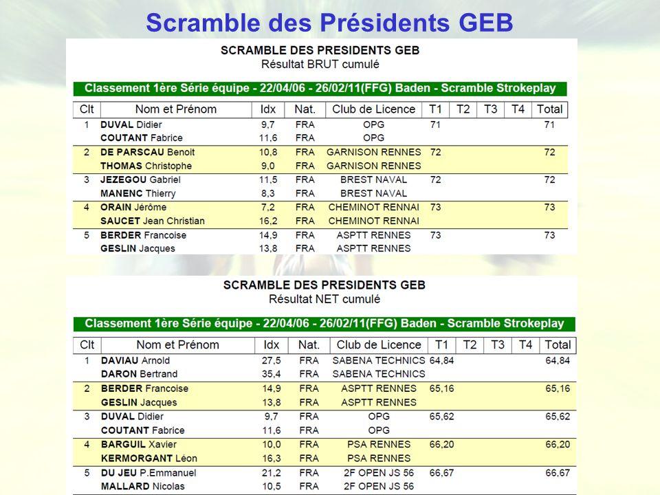 Scramble des Présidents GEB