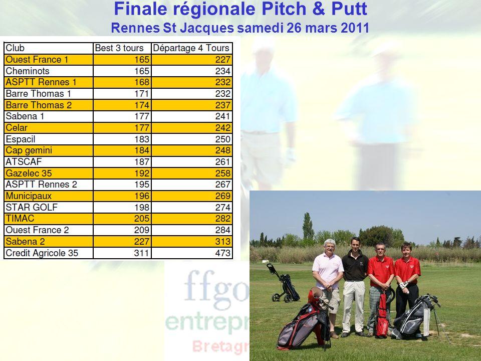 Finale régionale Pitch & Putt Rennes St Jacques samedi 26 mars 2011