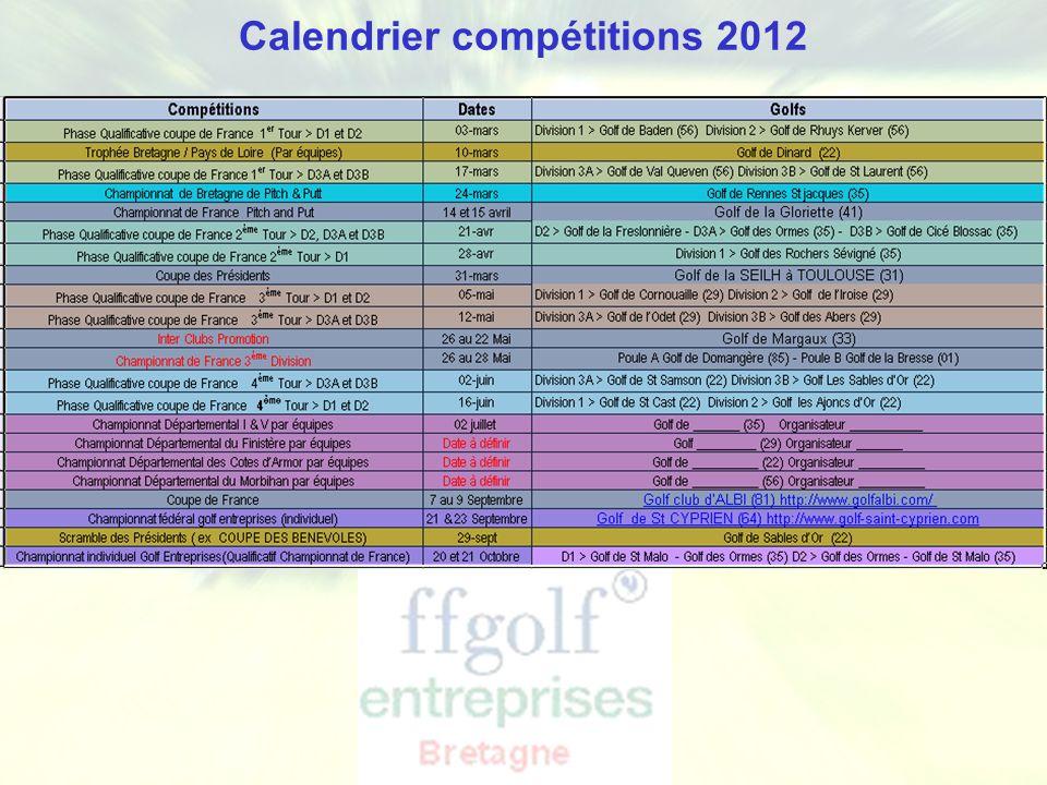 Calendrier compétitions 2012
