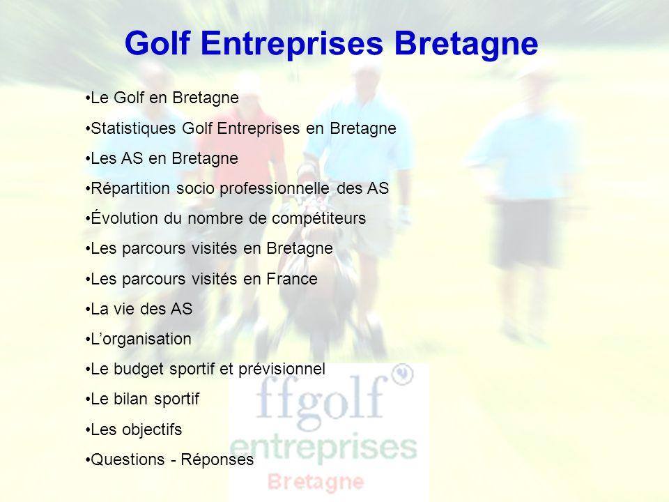 Golf Entreprises Bretagne