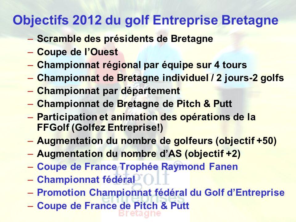 Objectifs 2012 du golf Entreprise Bretagne