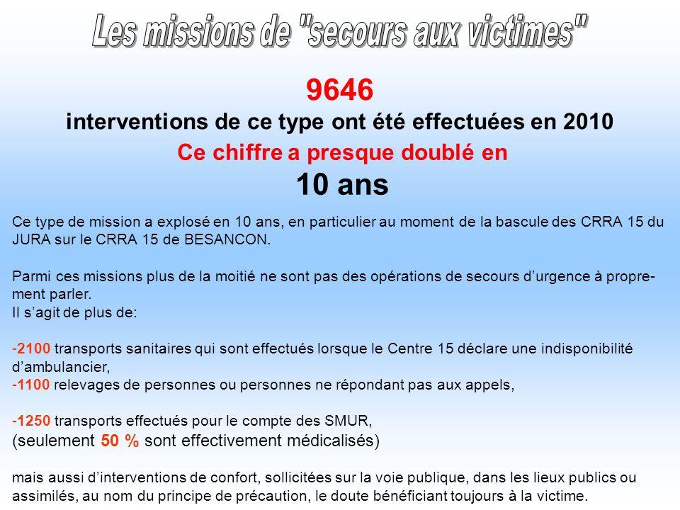 9646 10 ans Les missions de secours aux victimes