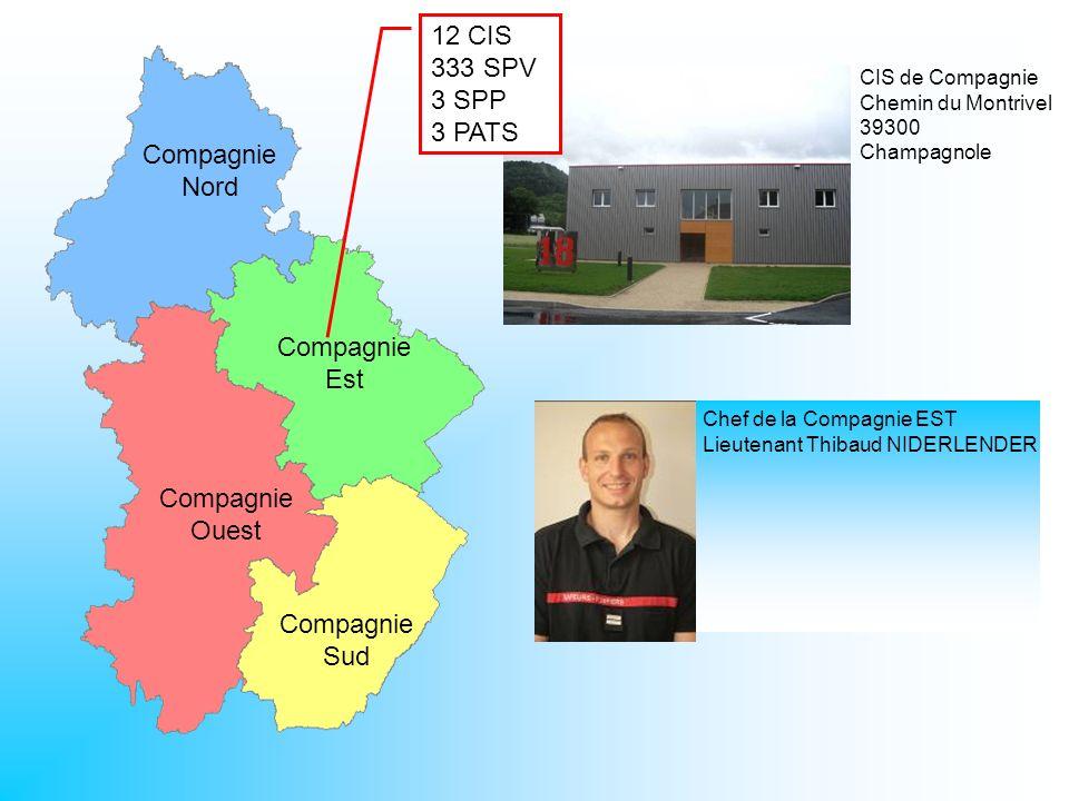 12 CIS 333 SPV 3 SPP 3 PATS Compagnie Nord Est Ouest Sud